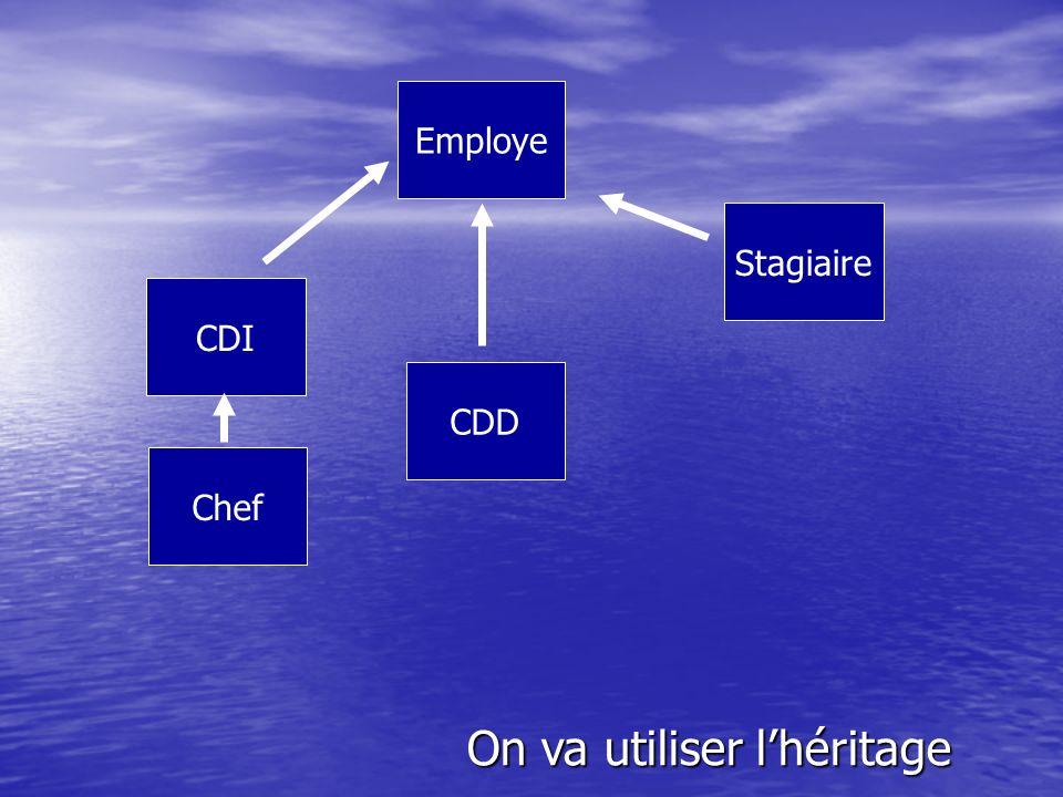 Employe CDI CDD Stagiaire Chef On va utiliser lhéritage