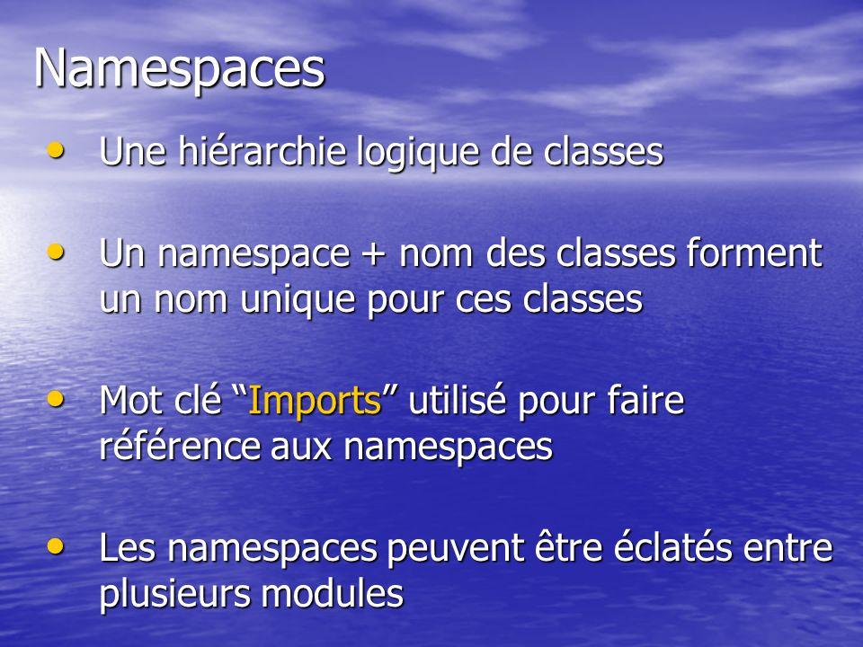 Namespaces Une hiérarchie logique de classes Une hiérarchie logique de classes Un namespace + nom des classes forment un nom unique pour ces classes U