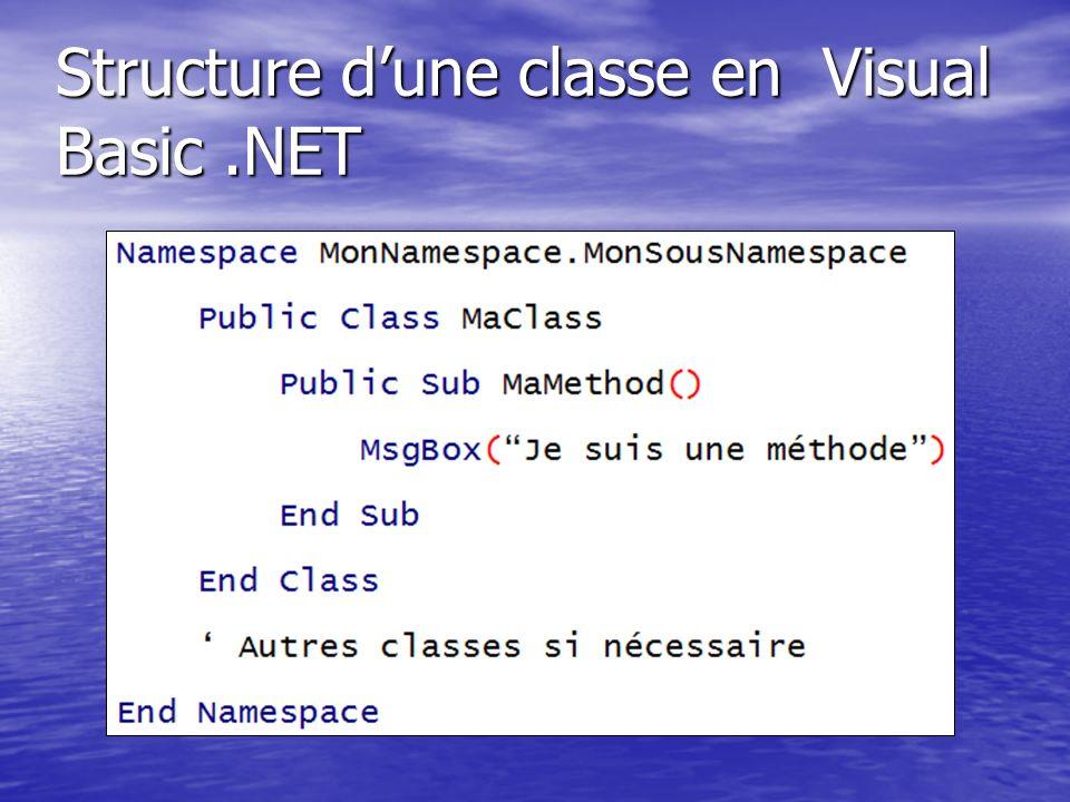 Structure dune classe en Visual Basic.NET