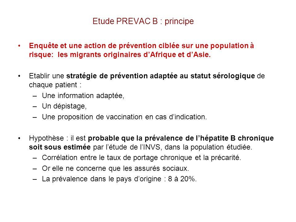 Etude PREVAC B : principe Enquête et une action de prévention ciblée sur une population à risque: les migrants originaires dAfrique et dAsie. Etablir