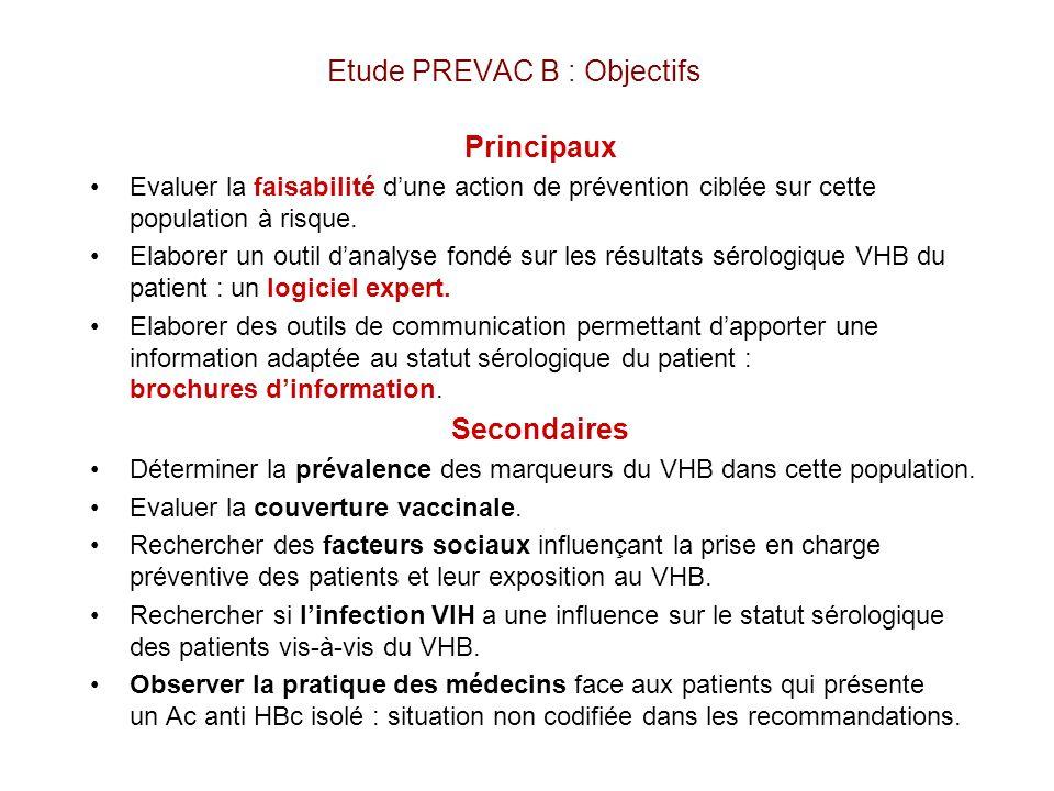 Etude PREVAC B : Objectifs Principaux Evaluer la faisabilité dune action de prévention ciblée sur cette population à risque. Elaborer un outil danalys