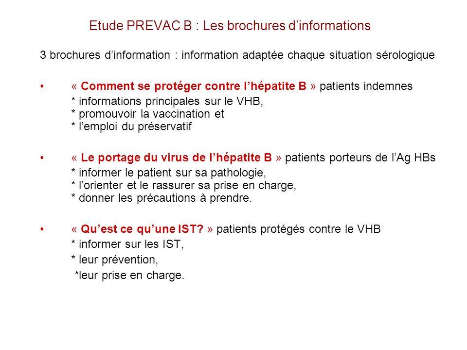 Etude PREVAC B : Les brochures dinformations 3 brochures dinformation : information adaptée chaque situation sérologique « Comment se protéger contre