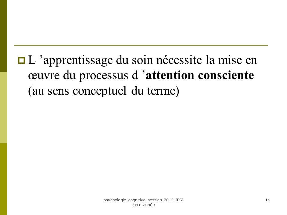 psychologie cognitive session 2012 IFSI 1ère année 14 L apprentissage du soin nécessite la mise en œuvre du processus d attention consciente (au sens