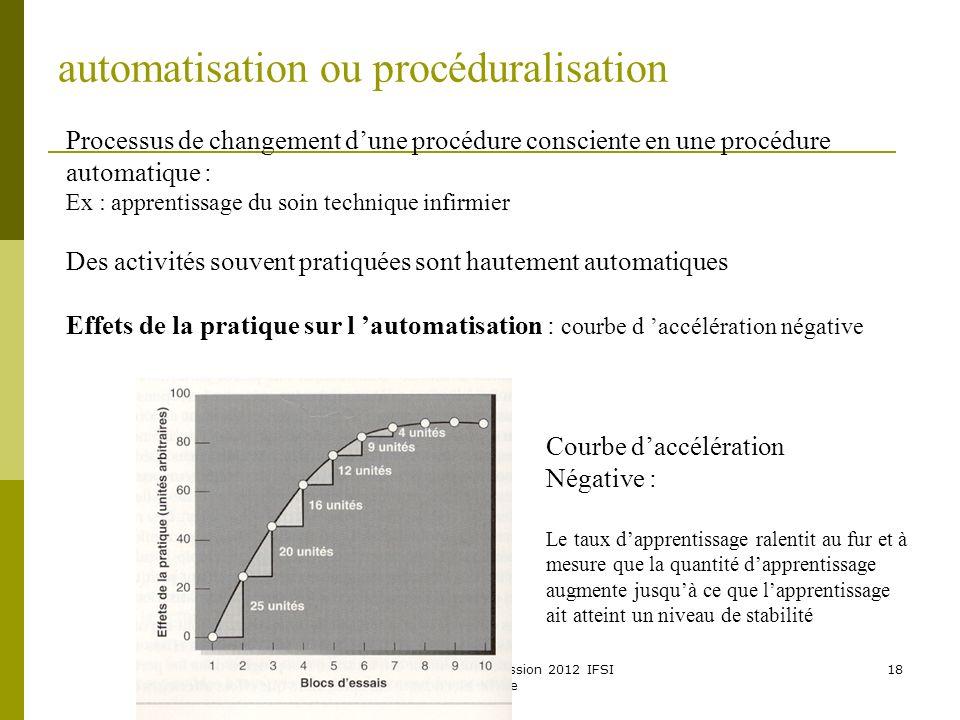 psychologie cognitive session 2012 IFSI 1ère année 18 automatisation ou procéduralisation Processus de changement dune procédure consciente en une pro