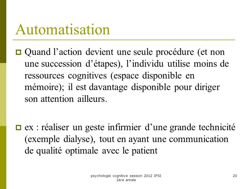 psychologie cognitive session 2012 IFSI 1ère année 20 Automatisation Quand laction devient une seule procédure (et non une succession détapes), lindiv