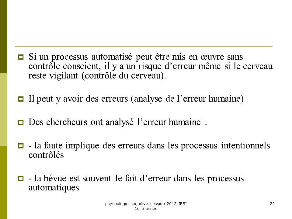 psychologie cognitive session 2012 IFSI 1ère année 22 Si un processus automatisé peut être mis en œuvre sans contrôle conscient, il y a un risque derr