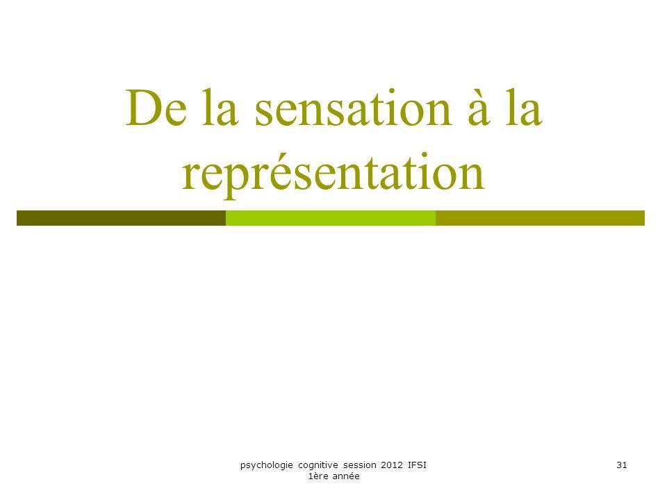 psychologie cognitive session 2012 IFSI 1ère année 31 De la sensation à la représentation