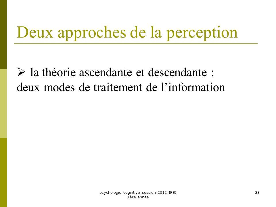 psychologie cognitive session 2012 IFSI 1ère année 35 Deux approches de la perception la théorie ascendante et descendante : deux modes de traitement
