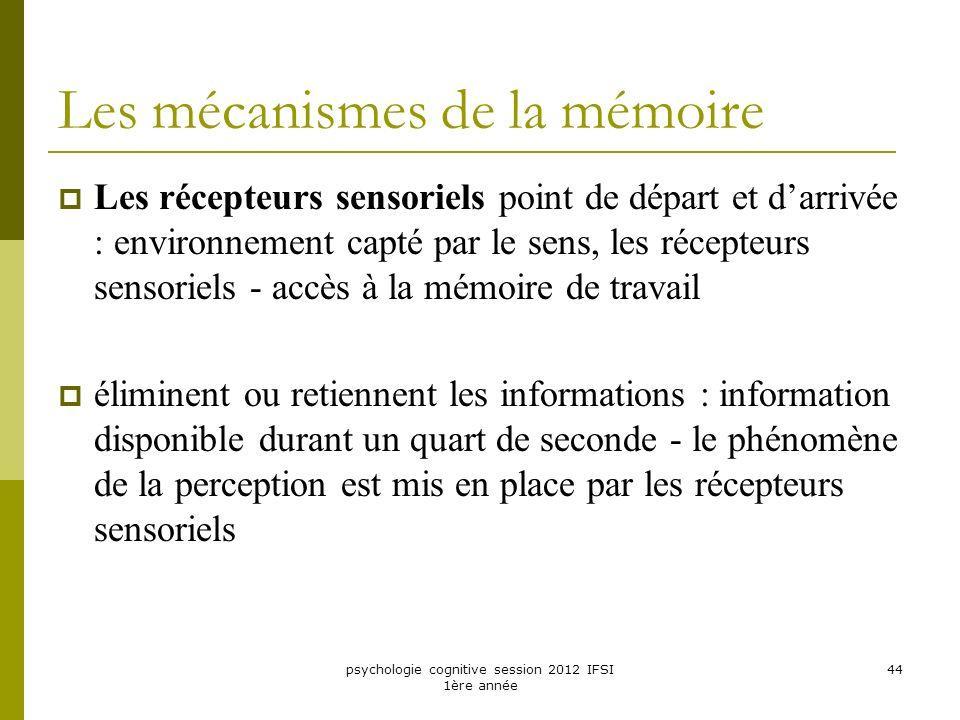 psychologie cognitive session 2012 IFSI 1ère année 44 Les mécanismes de la mémoire Les récepteurs sensoriels point de départ et darrivée : environneme