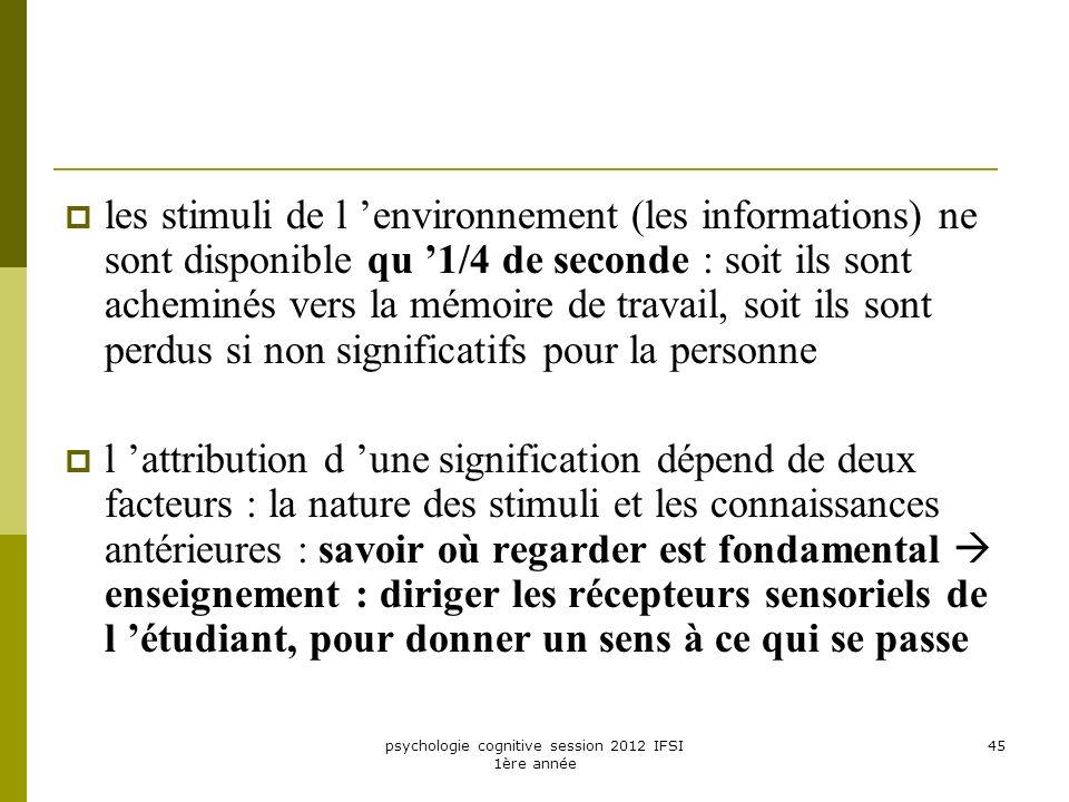 psychologie cognitive session 2012 IFSI 1ère année 45 les stimuli de l environnement (les informations) ne sont disponible qu 1/4 de seconde : soit il