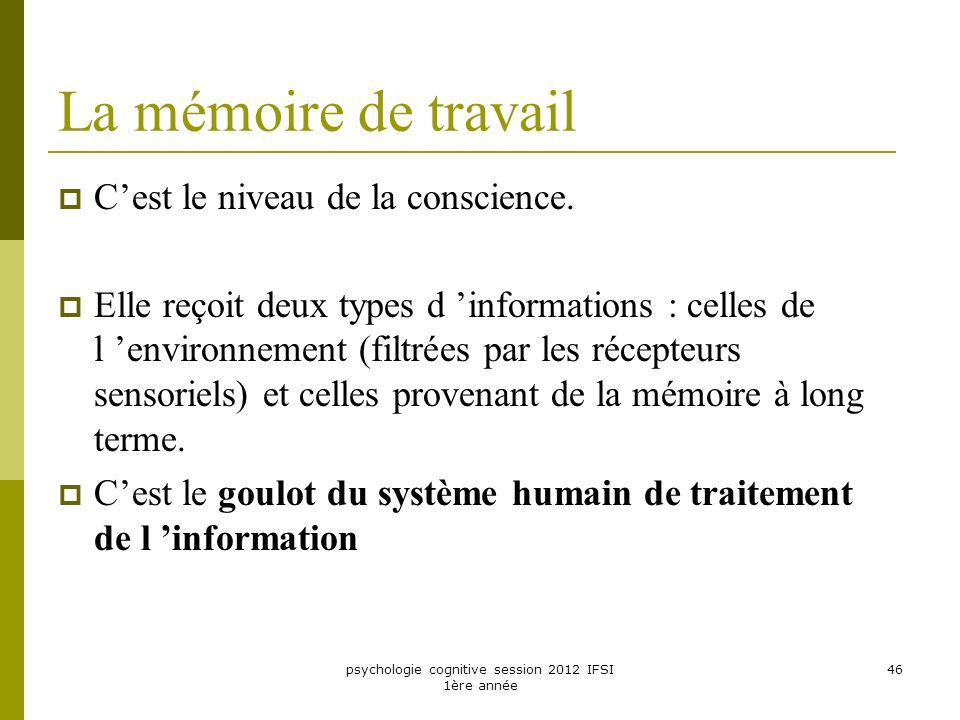 psychologie cognitive session 2012 IFSI 1ère année 46 La mémoire de travail Cest le niveau de la conscience. Elle reçoit deux types d informations : c