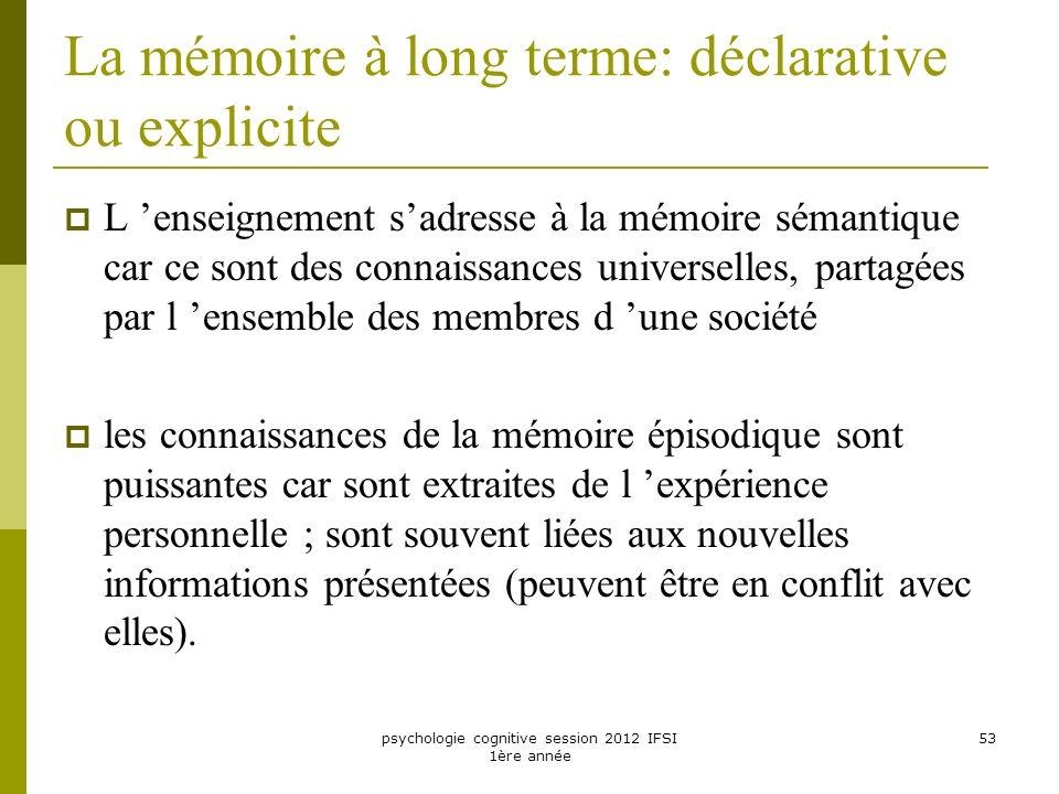 psychologie cognitive session 2012 IFSI 1ère année 53 La mémoire à long terme: déclarative ou explicite L enseignement sadresse à la mémoire sémantiqu