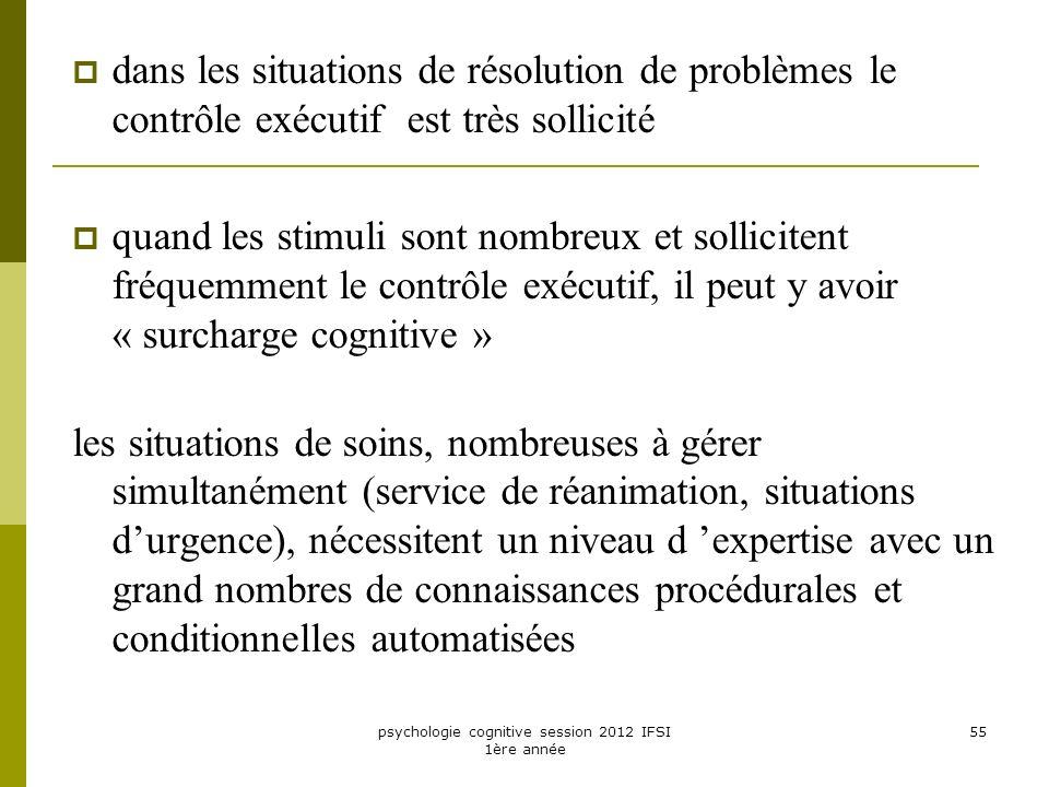 psychologie cognitive session 2012 IFSI 1ère année 55 dans les situations de résolution de problèmes le contrôle exécutif est très sollicité quand les