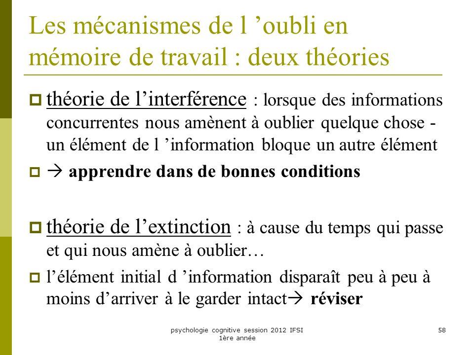 psychologie cognitive session 2012 IFSI 1ère année 58 Les mécanismes de l oubli en mémoire de travail : deux théories théorie de linterférence : lorsq