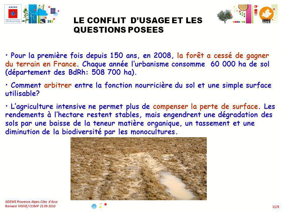 11/X ADEME Provence-Alpes-Côte dAzur Bernard VIGNE/ CCIMP 21 09 2010 Pour la première fois depuis 150 ans, en 2008, la forêt a cessé de gagner du terr