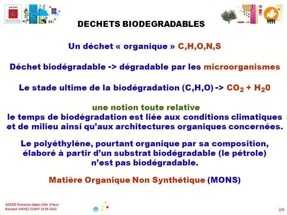 2/X ADEME Provence-Alpes-Côte dAzur Bernard VIGNE/ CCIMP 21 09 2010 Un déchet « organique » C,H,O,N,S Déchet biodégradable - > dégradable par les micr