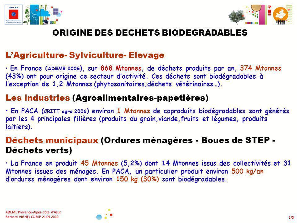 3/X ADEME Provence-Alpes-Côte dAzur Bernard VIGNE/ CCIMP 21 09 2010 ORIGINE DES DECHETS BIODEGRADABLES LAgriculture- Sylviculture- Elevage En France (