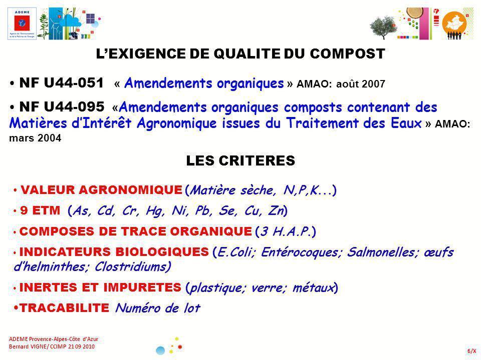 6/X ADEME Provence-Alpes-Côte dAzur Bernard VIGNE/ CCIMP 21 09 2010 LEXIGENCE DE QUALITE DU COMPOST NF U44-051 « Amendements organiques » AMAO: août 2