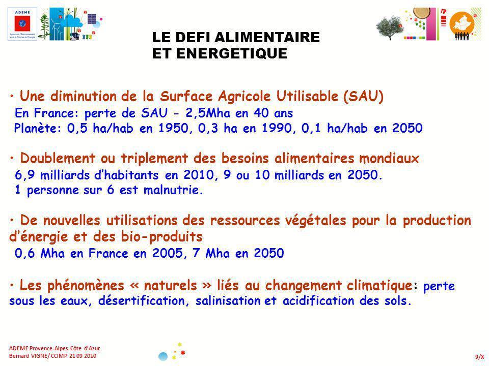 9/X ADEME Provence-Alpes-Côte dAzur Bernard VIGNE/ CCIMP 21 09 2010 Une diminution de la Surface Agricole Utilisable (SAU) En France: perte de SAU - 2