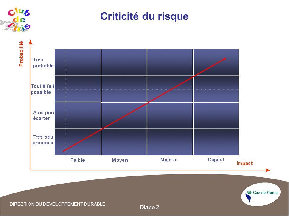 Diapo 2 Criticité du risque DIRECTION DU DEVELOPPEMENT DURABLE