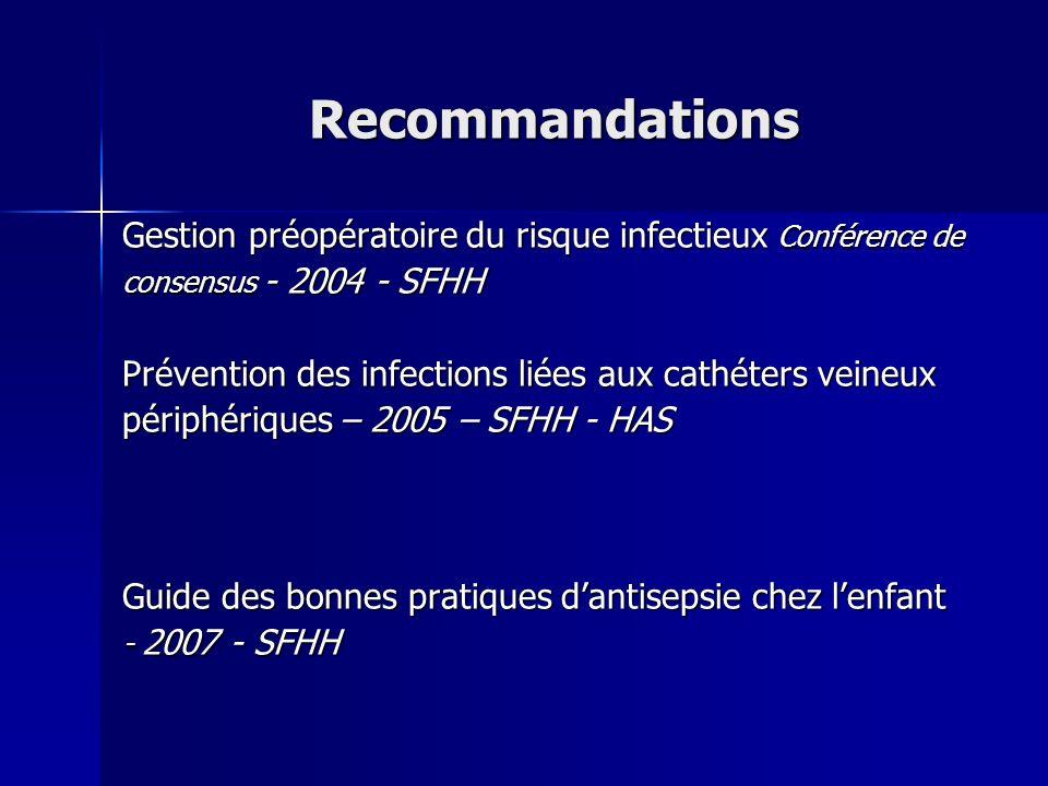 Recommandations Gestion préopératoire du risque infectieux Conférence de consensus - 2004 - SFHH Prévention des infections liées aux cathéters veineux