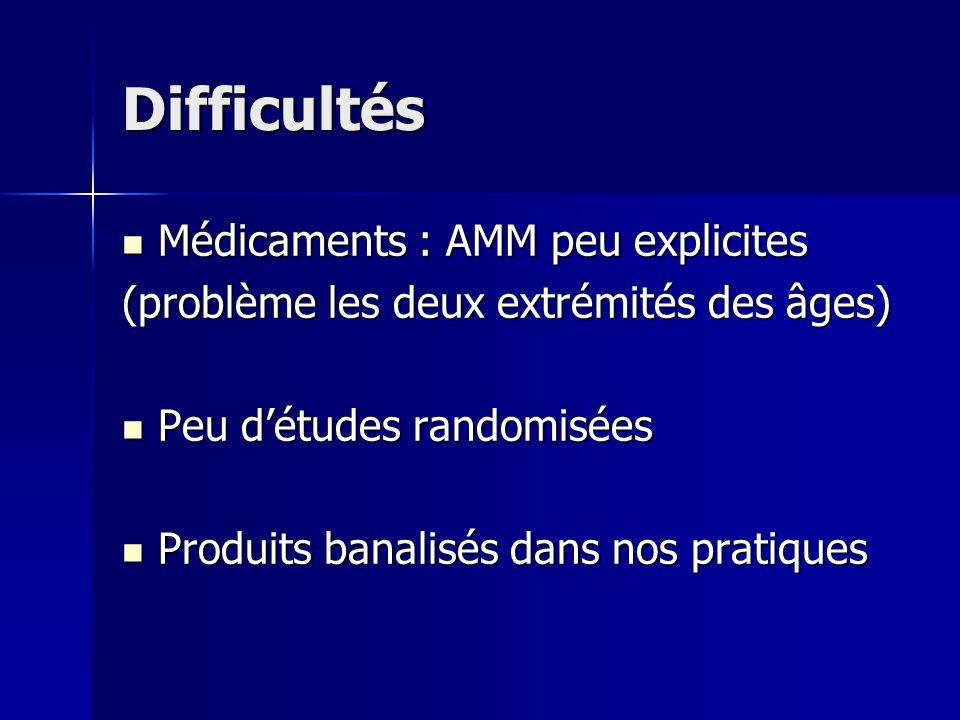 Difficultés Médicaments : AMM peu explicites Médicaments : AMM peu explicites (problème les deux extrémités des âges) Peu détudes randomisées Peu détu