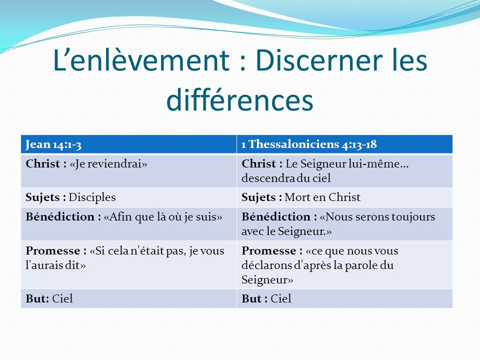 Lenlèvement : Discerner les différences Jean 14:1-31 Thessaloniciens 4:13-18 Christ : «Je reviendrai»Christ : Le Seigneur lui-même... descendra du cie