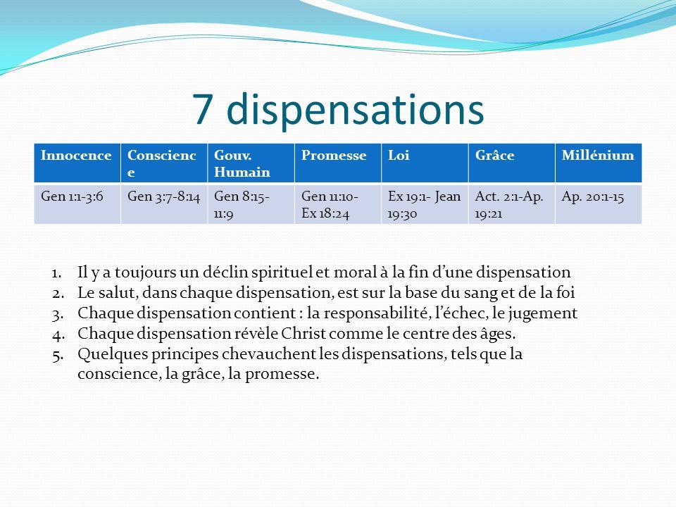 Interpétation historico- grammaticale des Écritures Dr.