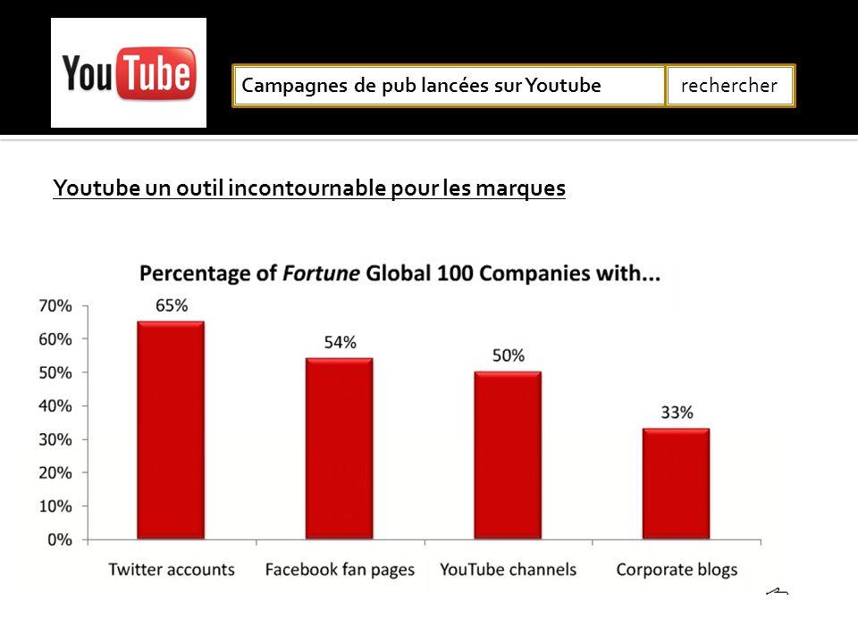 Campagnes de pub lancées sur Youtuberechercher Youtube un outil incontournable pour les marques