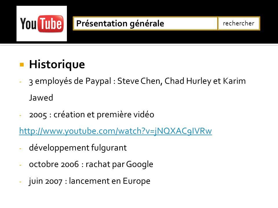 Historique - 3 employés de Paypal : Steve Chen, Chad Hurley et Karim Jawed - 2005 : création et première vidéo http://www.youtube.com/watch?v=jNQXAC9I
