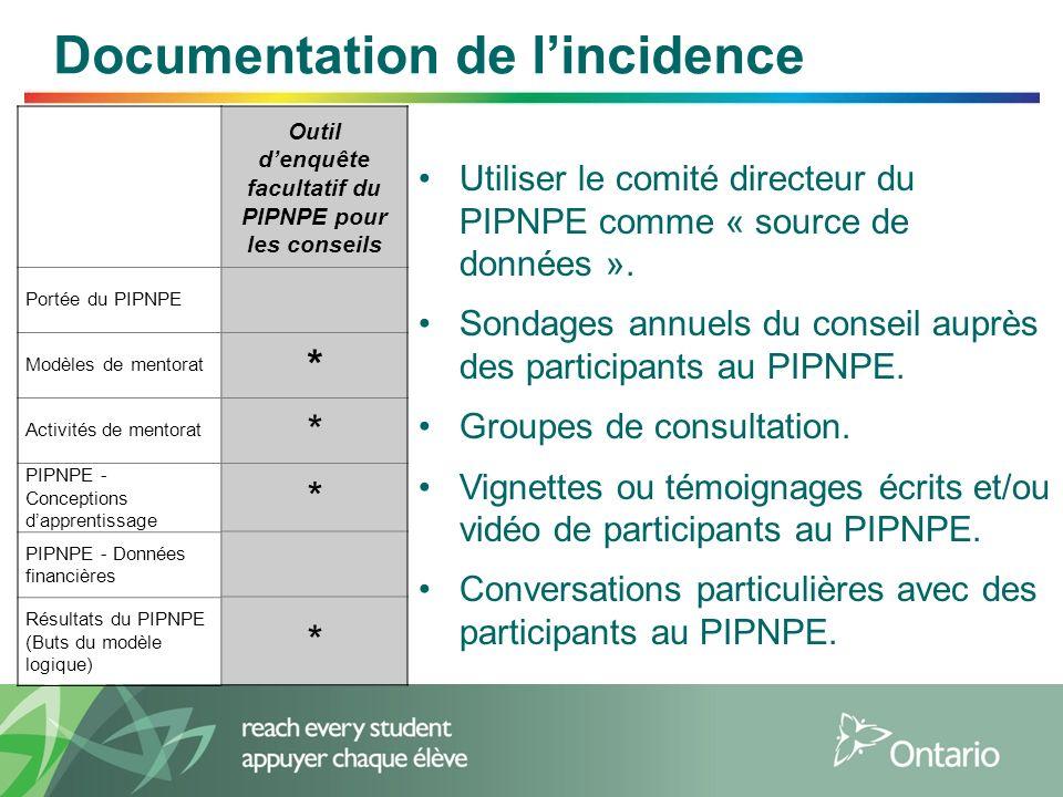 Documentation de lincidence Portée du PIPNPE Modèles de mentorat Activités de mentorat PIPNPE - Conceptions dapprentissage PIPNPE - Données financières Résultats du PIPNPE (Buts du modèle logique) Outil denquête facultatif du PIPNPE pour les conseils * * * * Utiliser le comité directeur du PIPNPE comme « source de données ».