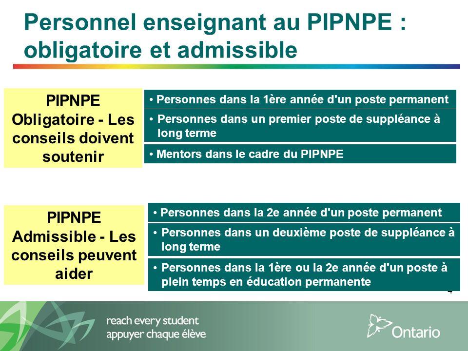 4 Personnel enseignant au PIPNPE : obligatoire et admissible PIPNPE Obligatoire - Les conseils doivent soutenir Personnes dans la 1ère année d'un post