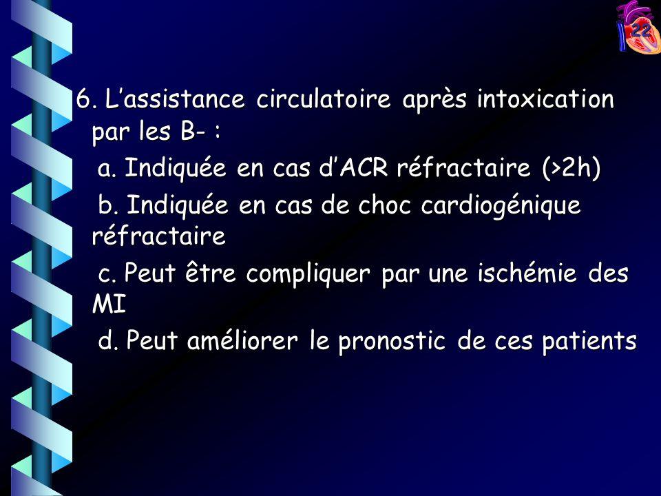 22 6. Lassistance circulatoire après intoxication par les B- : 6. Lassistance circulatoire après intoxication par les B- : a. Indiquée en cas dACR réf