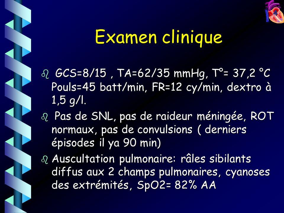 4 Examen clinique b GCS=8/15, TA=62/35 mmHg, T°= 37,2 °C Pouls=45 batt/min, FR=12 cy/min, dextro à 1,5 g/l. b Pas de SNL, pas de raideur méningée, ROT