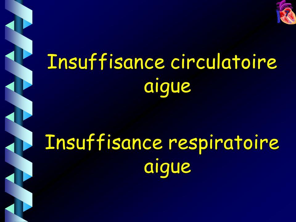 7 Insuffisance circulatoire aigue Insuffisance respiratoire aigue