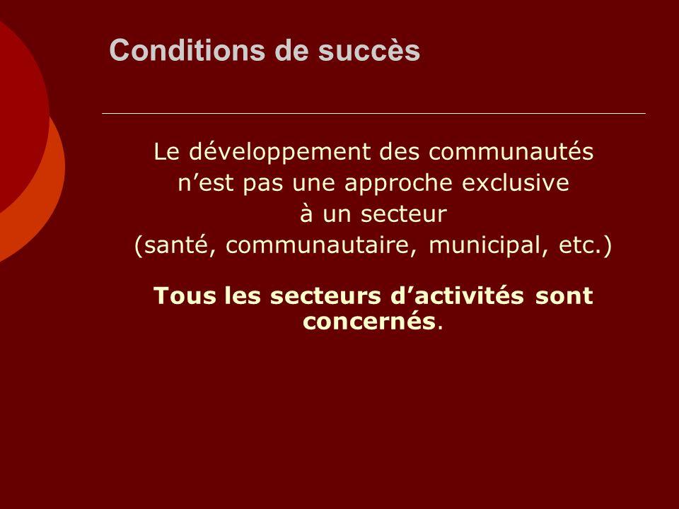 Conditions de succès Le développement des communautés nest pas une approche exclusive à un secteur (santé, communautaire, municipal, etc.) Tous les se