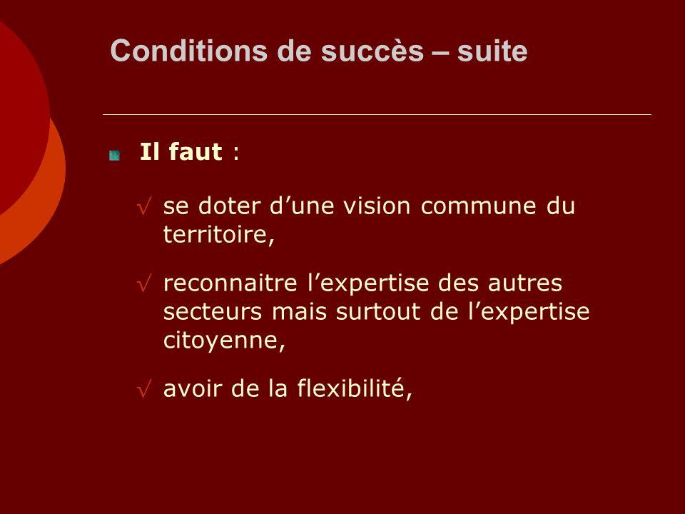 Conditions de succès – suite se doter dune vision commune du territoire, reconnaitre lexpertise des autres secteurs mais surtout de lexpertise citoyen