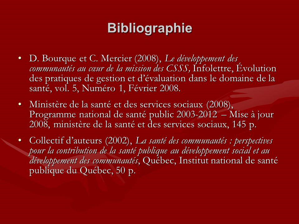 Bibliographie D. Bourque et C. Mercier (2008), Le développement des communautés au cœur de la mission des CSSS, Infolettre, Évolution des pratiques de