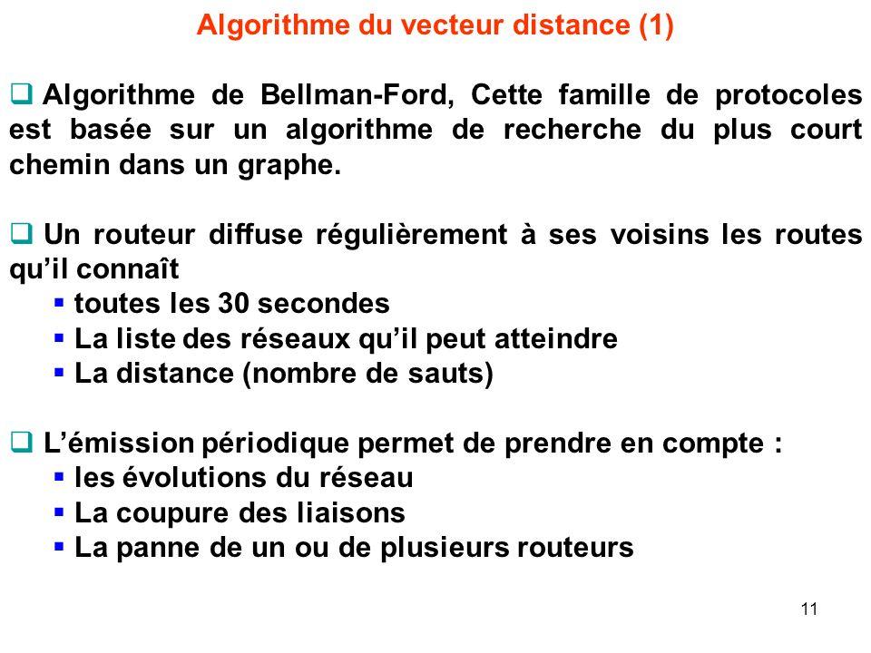 Algorithme du vecteur distance (1) Algorithme de Bellman-Ford, Cette famille de protocoles est basée sur un algorithme de recherche du plus court chemin dans un graphe.