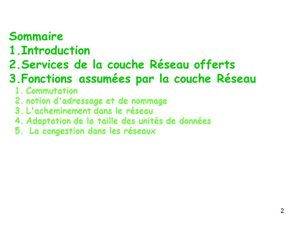 Sommaire 1.Introduction 2.Services de la couche Réseau offerts 3.Fonctions assumées par la couche Réseau 1.Commutation 2.notion d adressage et de nommage 3.L acheminement dans le réseau 4.Adaptation de la taille des unités de données 5.