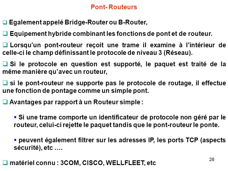 Pont- Routeurs Egalement appelé Bridge-Router ou B-Router, Equipement hybride combinant les fonctions de pont et de routeur.