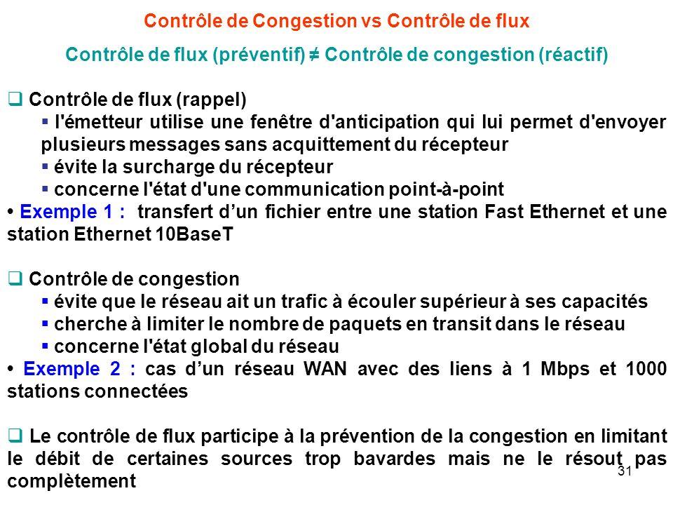 Contrôle de Congestion vs Contrôle de flux Contrôle de flux (préventif) Contrôle de congestion (réactif) Contrôle de flux (rappel) l émetteur utilise une fenêtre d anticipation qui lui permet d envoyer plusieurs messages sans acquittement du récepteur évite la surcharge du récepteur concerne l état d une communication point-à-point Exemple 1 : transfert dun fichier entre une station Fast Ethernet et une station Ethernet 10BaseT Contrôle de congestion évite que le réseau ait un trafic à écouler supérieur à ses capacités cherche à limiter le nombre de paquets en transit dans le réseau concerne l état global du réseau Exemple 2 : cas dun réseau WAN avec des liens à 1 Mbps et 1000 stations connectées Le contrôle de flux participe à la prévention de la congestion en limitant le débit de certaines sources trop bavardes mais ne le résout pas complètement 31