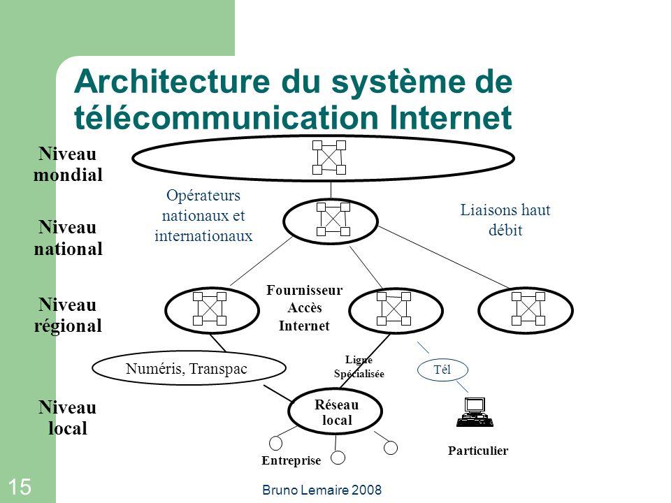 15 Bruno Lemaire 2008 Architecture du système de télécommunication Internet Niveau mondial national Niveau régional Niveau local Entreprise Fournisseu