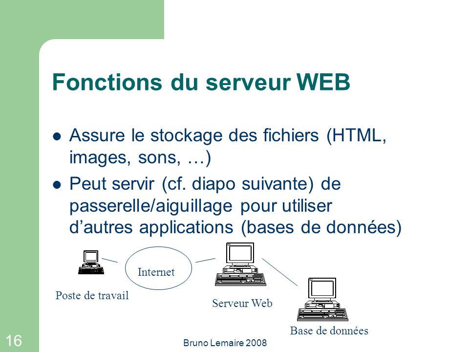 16 Bruno Lemaire 2008 Fonctions du serveur WEB Assure le stockage des fichiers (HTML, images, sons, …) Peut servir (cf. diapo suivante) de passerelle/