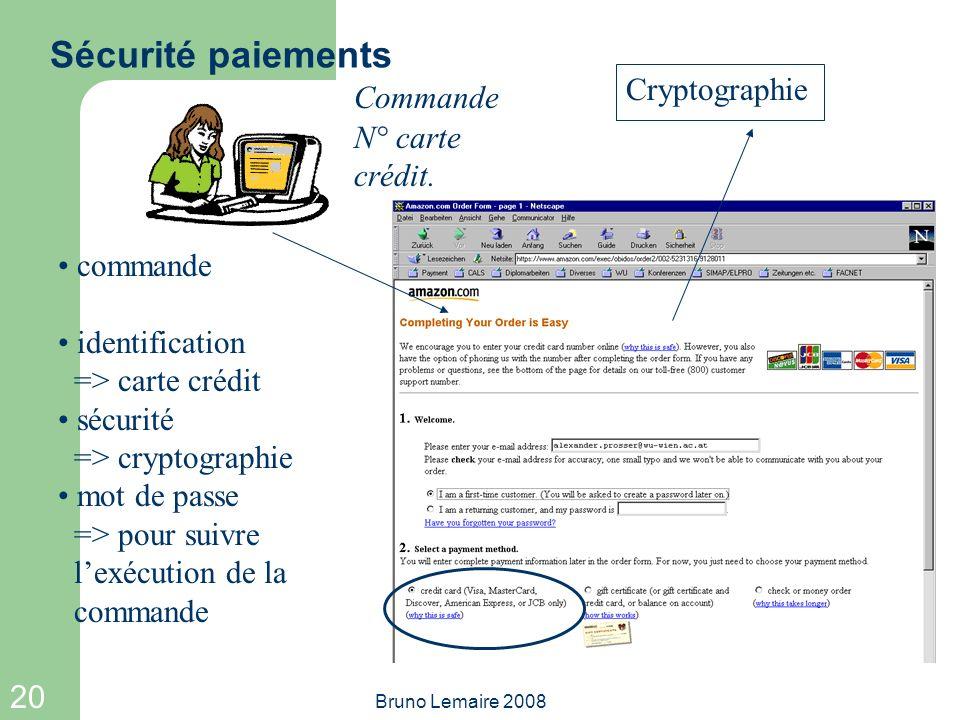 20 Bruno Lemaire 2008 Sécurité paiements commande identification => carte crédit sécurité => cryptographie mot de passe => pour suivre lexécution de l