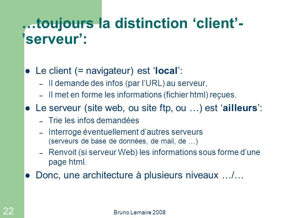22 Bruno Lemaire 2008 …toujours la distinction client- serveur: Le client (= navigateur) est local: – Il demande des infos (par lURL) au serveur, – Il