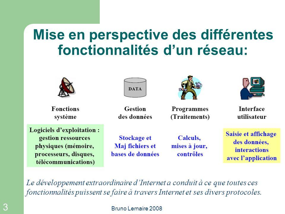 3 Bruno Lemaire 2008 Mise en perspective des différentes fonctionnalités dun réseau: Le développement extraordinaire dInternet a conduit à ce que tout