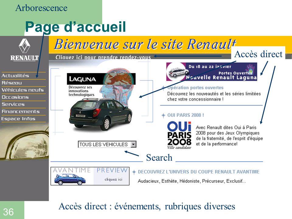 36 Page daccueil Arborescence Accès direct Search Accès direct : événements, rubriques diverses