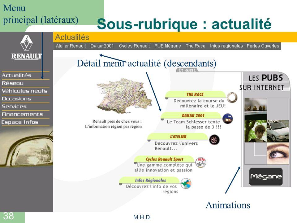 38 M.H.D. Sous-rubrique : actualité Menu principal (latéraux) Détail menu actualité (descendants) Animations