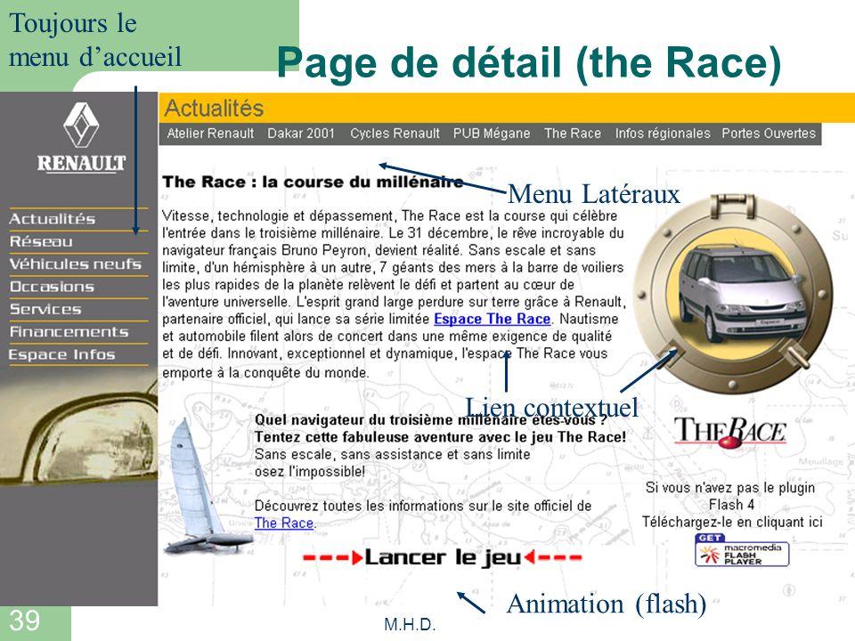 39 M.H.D. Page de détail (the Race) Menu Latéraux Lien contextuel Animation (flash) Toujours le menu daccueil
